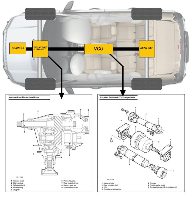 Freelander Ird Unit Diagram Allstar Breakers